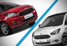 2017-ford-figo-sports-and-ford-aspire-sports-launched