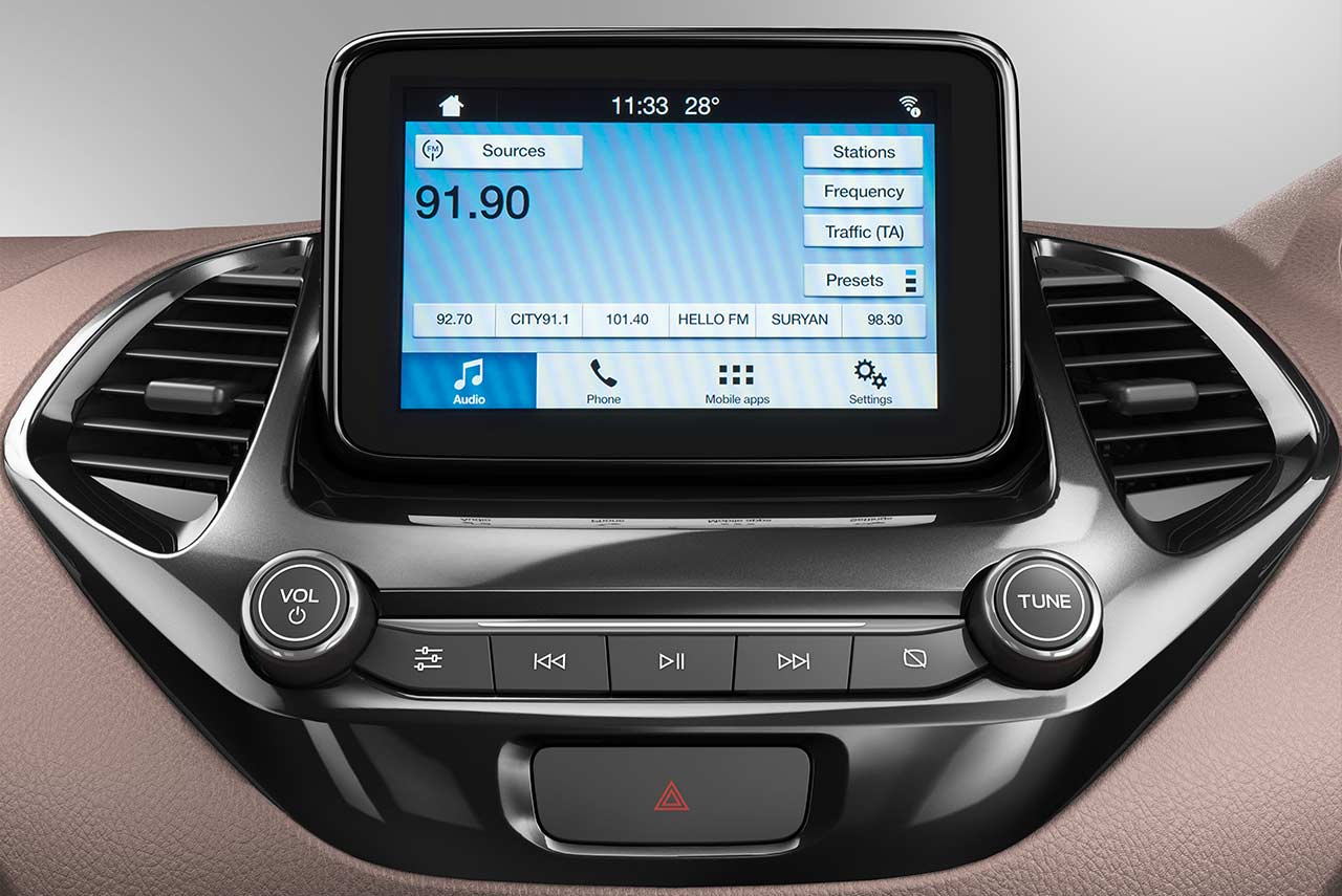 Image Result For Ford Ecosport India