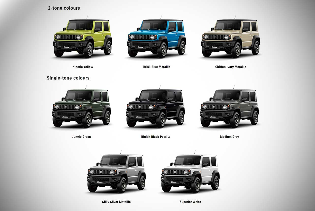Land Rover Vs Jeep >> 2018 Suzuki Jimny All Colours | AUTOBICS